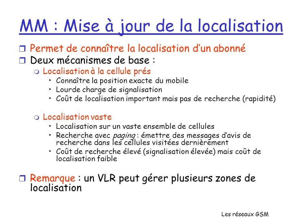 MM : Mise à jour de la localisation