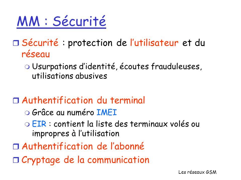 MM : Sécurité Sécurité : protection de l'utilisateur et du réseau