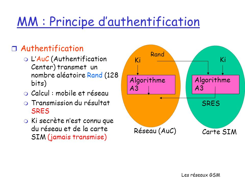 MM : Principe d'authentification