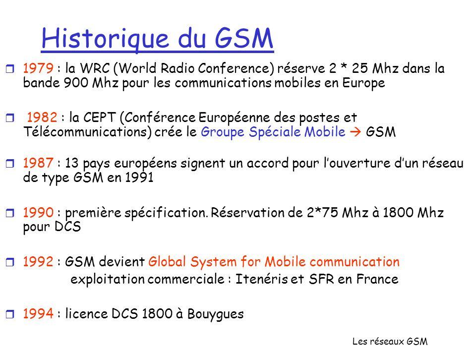 Historique du GSM 1979 : la WRC (World Radio Conference) réserve 2 * 25 Mhz dans la bande 900 Mhz pour les communications mobiles en Europe.