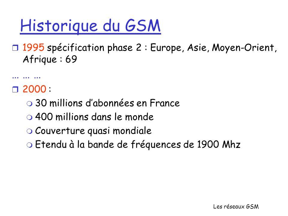 Historique du GSM 1995 spécification phase 2 : Europe, Asie, Moyen-Orient, Afrique : 69. … … … 2000 :