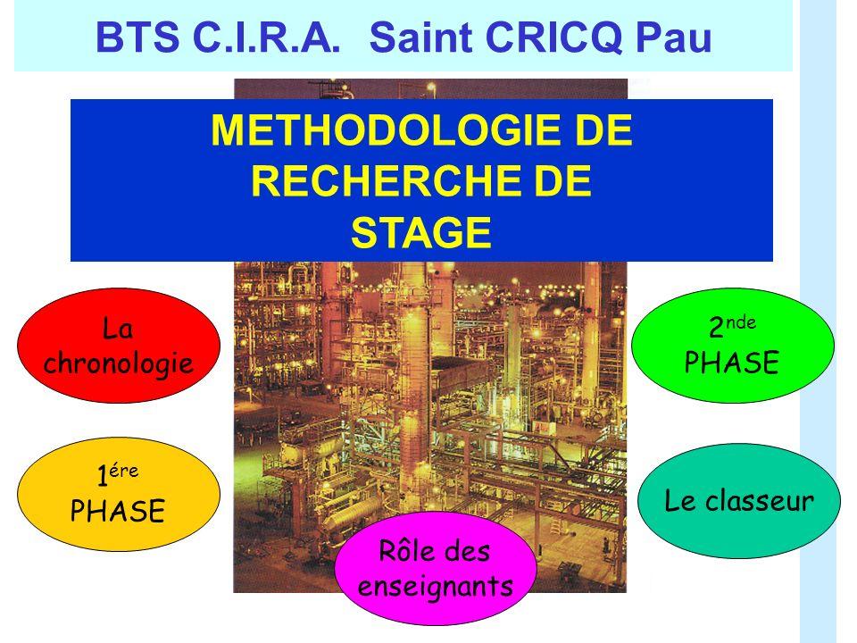 BTS C.I.R.A. Saint CRICQ Pau