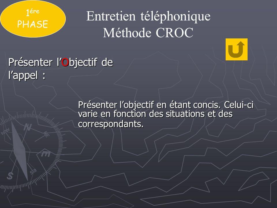 Entretien téléphonique Méthode CROC