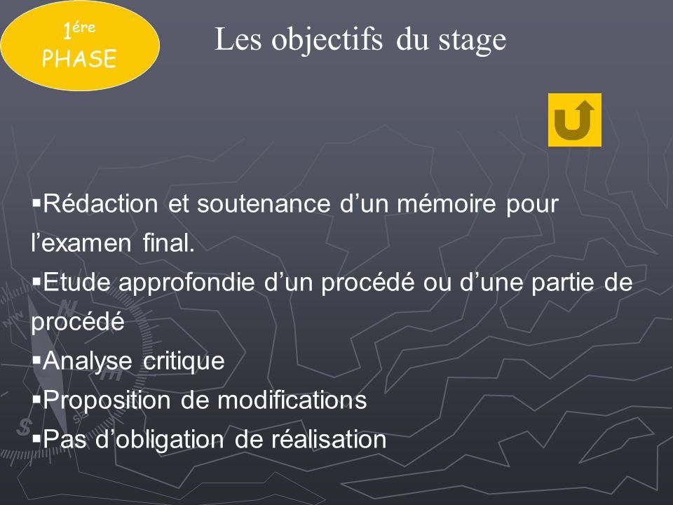 1ére PHASE. Les objectifs du stage. Rédaction et soutenance d'un mémoire pour l'examen final.