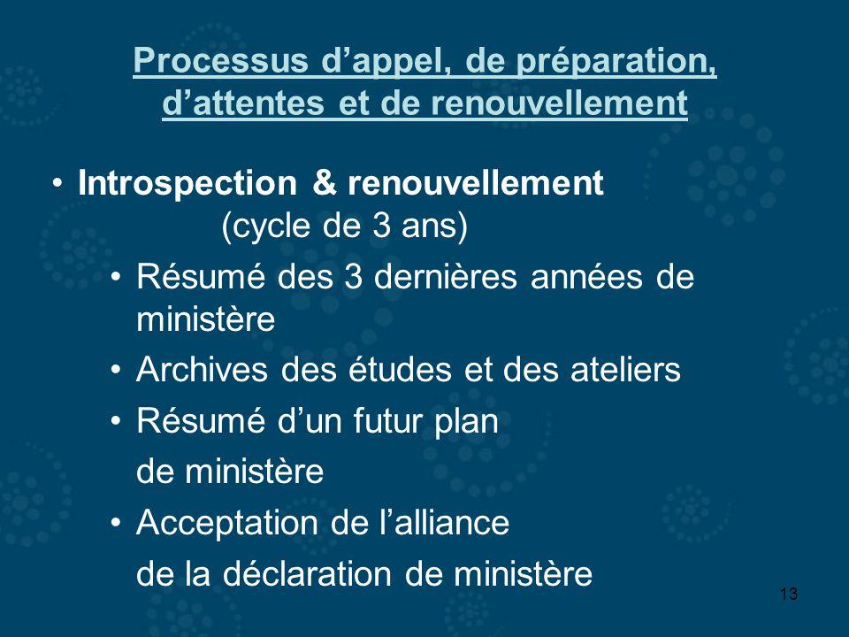 Processus d'appel, de préparation, d'attentes et de renouvellement