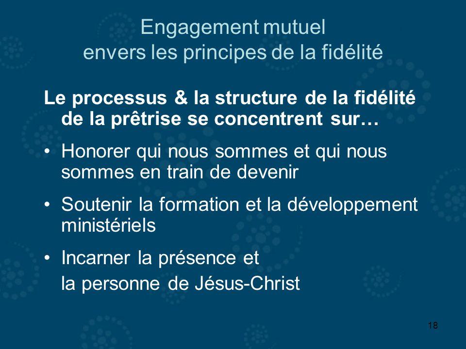 Engagement mutuel envers les principes de la fidélité