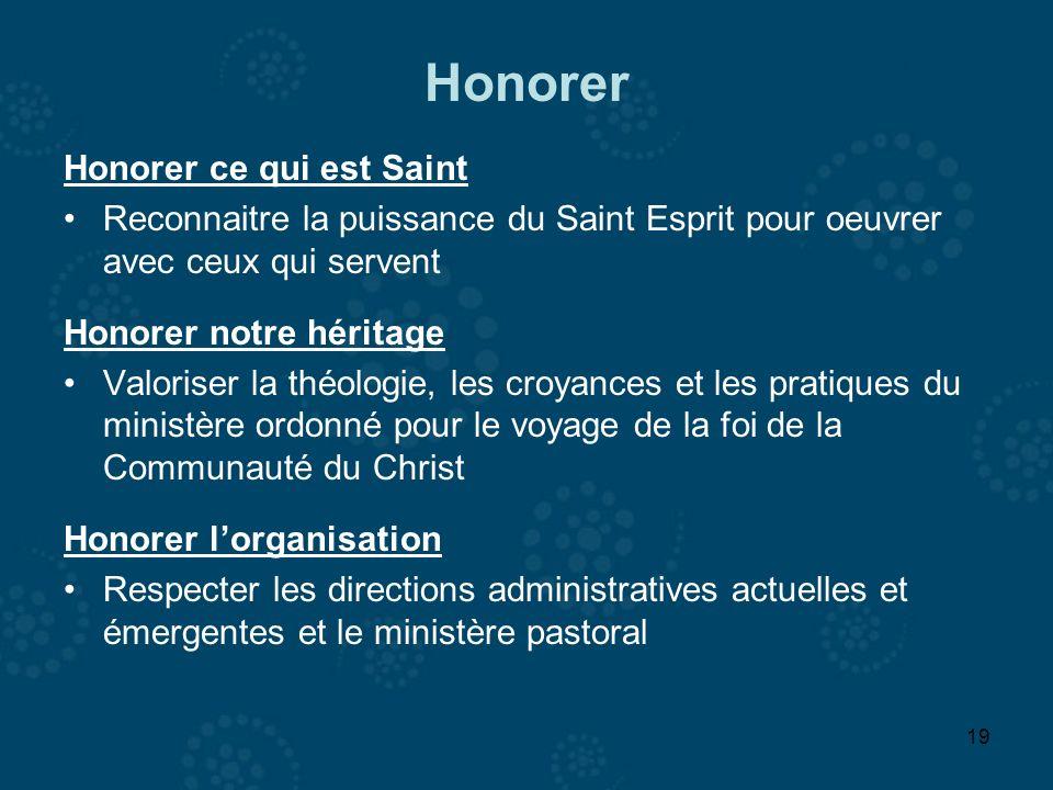Honorer Honorer ce qui est Saint
