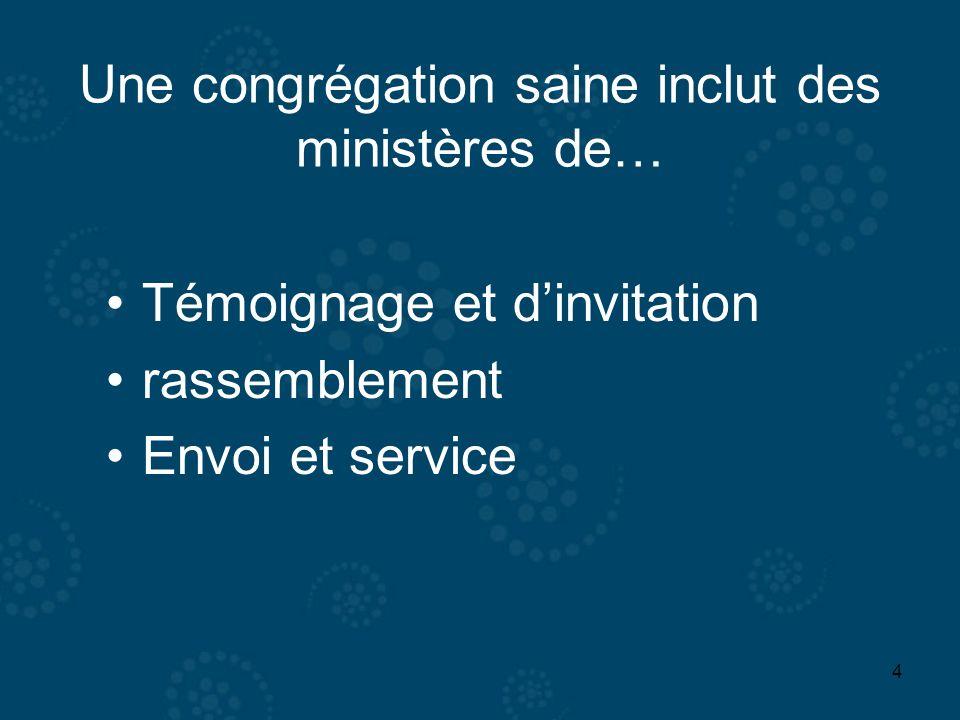 Une congrégation saine inclut des ministères de…