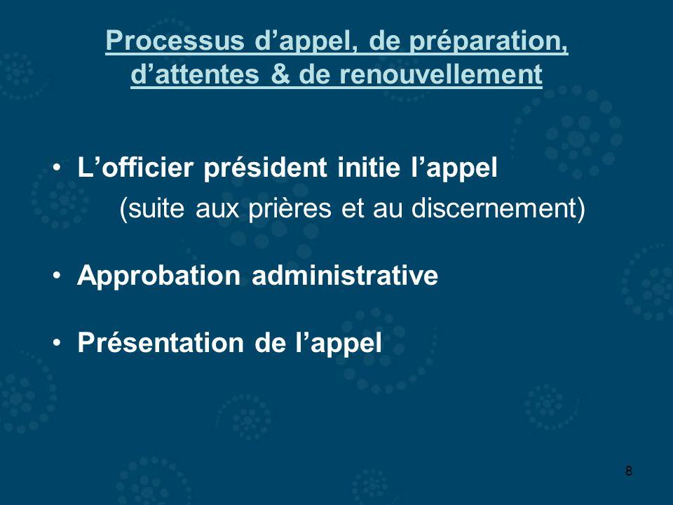 Processus d'appel, de préparation, d'attentes & de renouvellement
