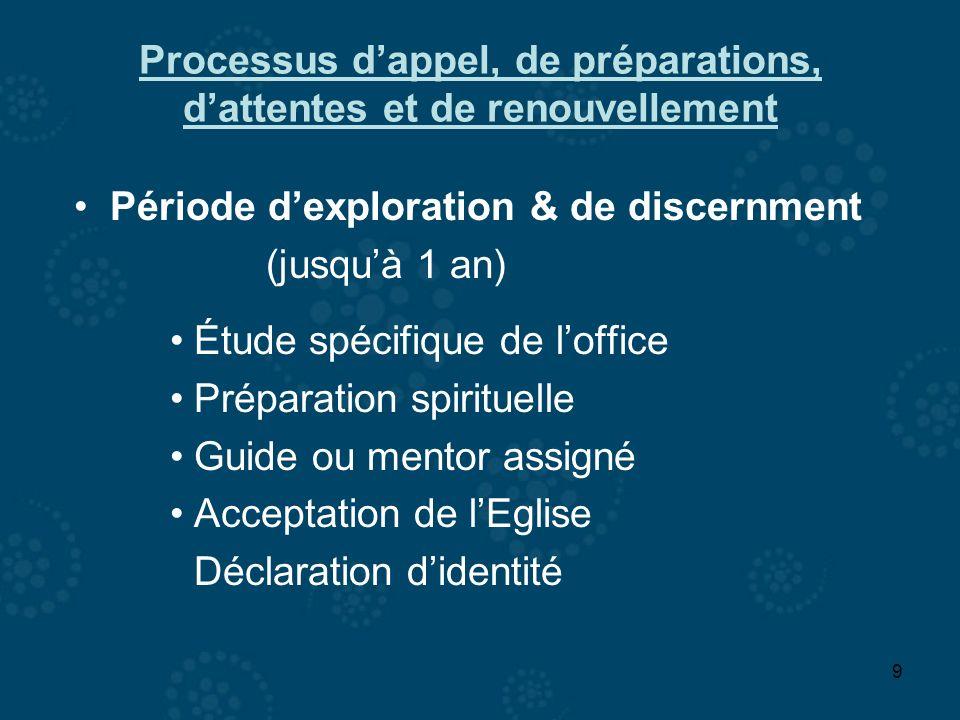 Processus d'appel, de préparations, d'attentes et de renouvellement