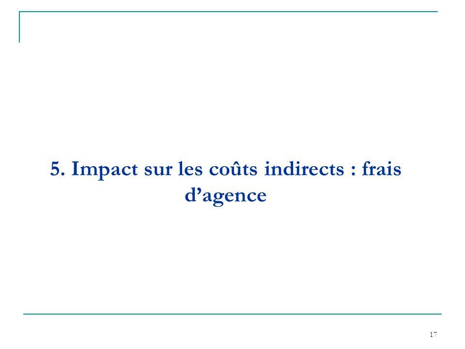 5. Impact sur les coûts indirects : frais d'agence