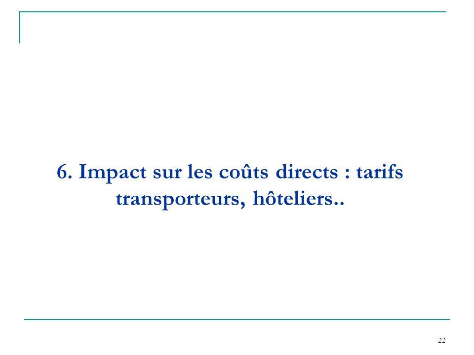 6. Impact sur les coûts directs : tarifs transporteurs, hôteliers..