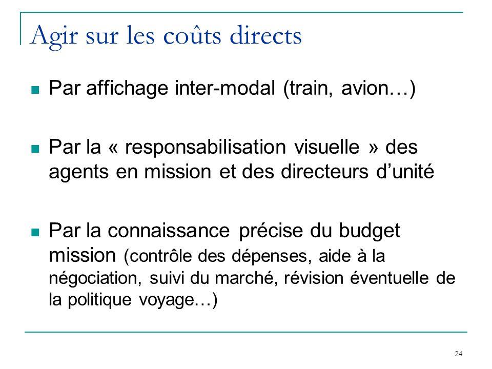 Agir sur les coûts directs