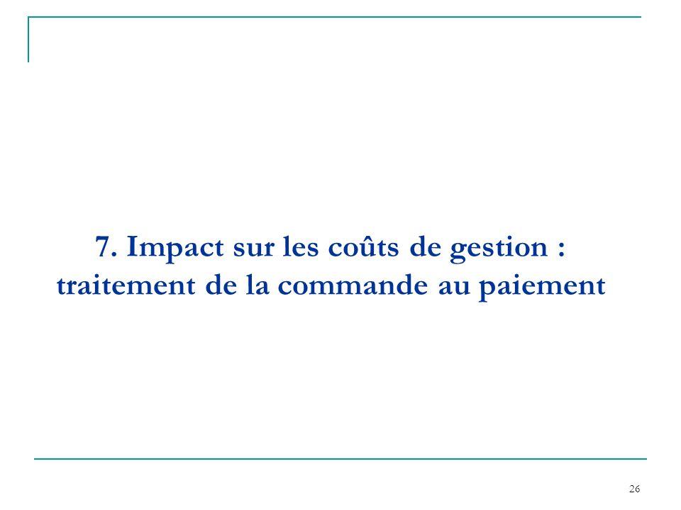 7. Impact sur les coûts de gestion : traitement de la commande au paiement