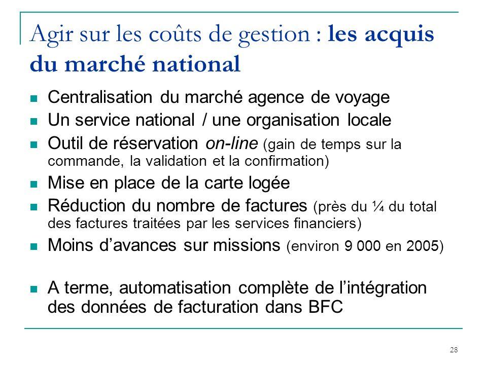 Agir sur les coûts de gestion : les acquis du marché national