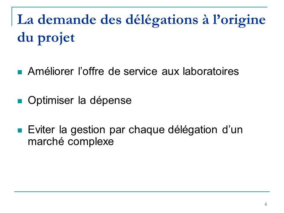La demande des délégations à l'origine du projet