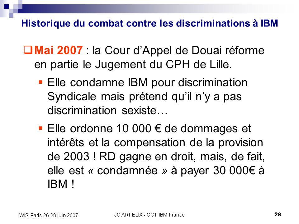 Historique du combat contre les discriminations à IBM
