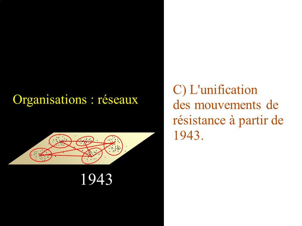1943 C) L unification des mouvements de résistance à partir de 1943.
