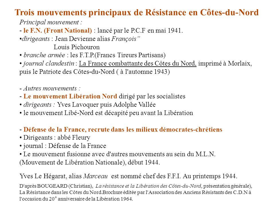 Trois mouvements principaux de Résistance en Côtes-du-Nord