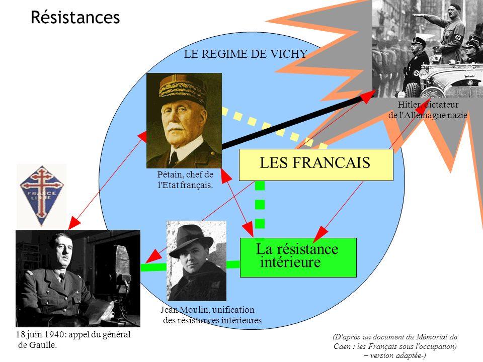 Résistances LES FRANCAIS La résistance intérieure LE REGIME DE VICHY