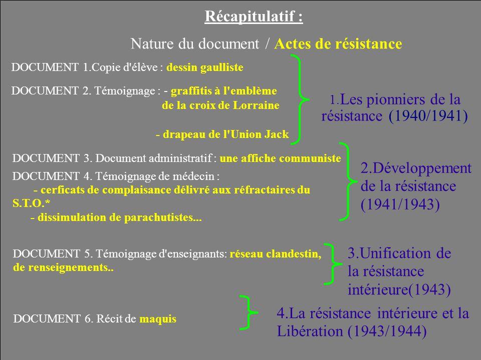 1.Les pionniers de la résistance (1940/1941)