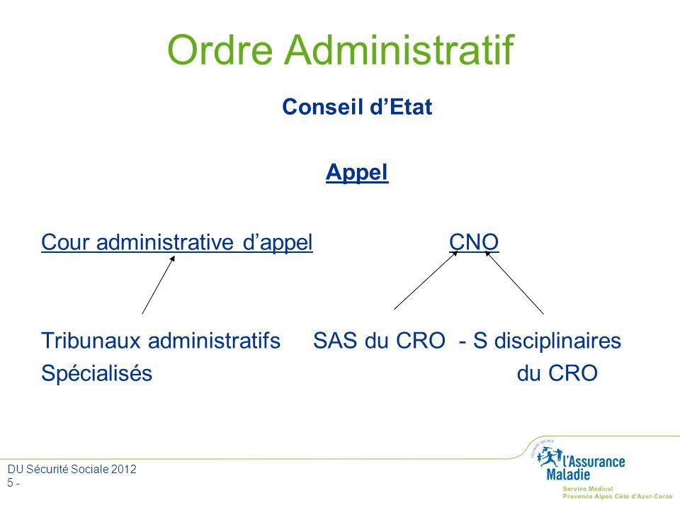 Ordre Administratif Conseil d'Etat Appel