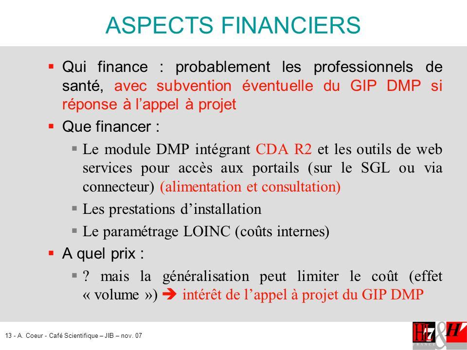 ASPECTS FINANCIERS Qui finance : probablement les professionnels de santé, avec subvention éventuelle du GIP DMP si réponse à l'appel à projet.