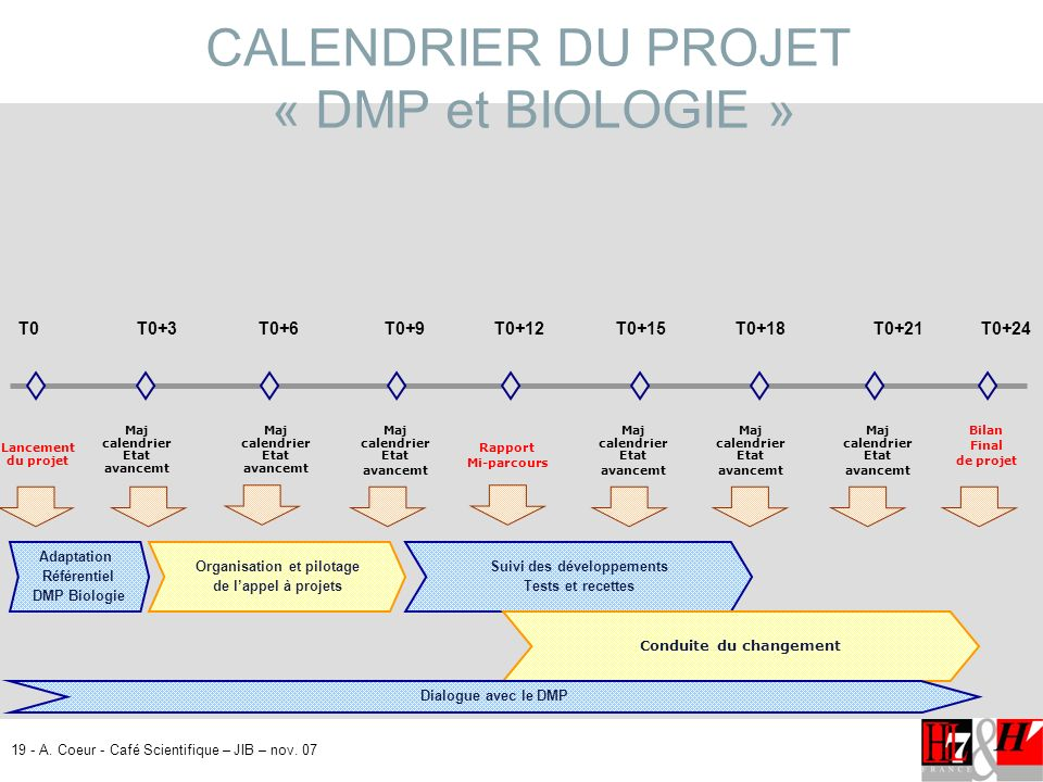 CALENDRIER DU PROJET « DMP et BIOLOGIE »