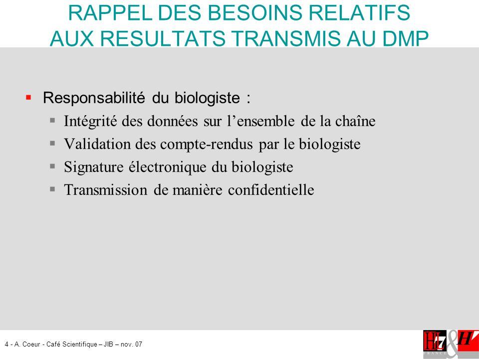RAPPEL DES BESOINS RELATIFS AUX RESULTATS TRANSMIS AU DMP