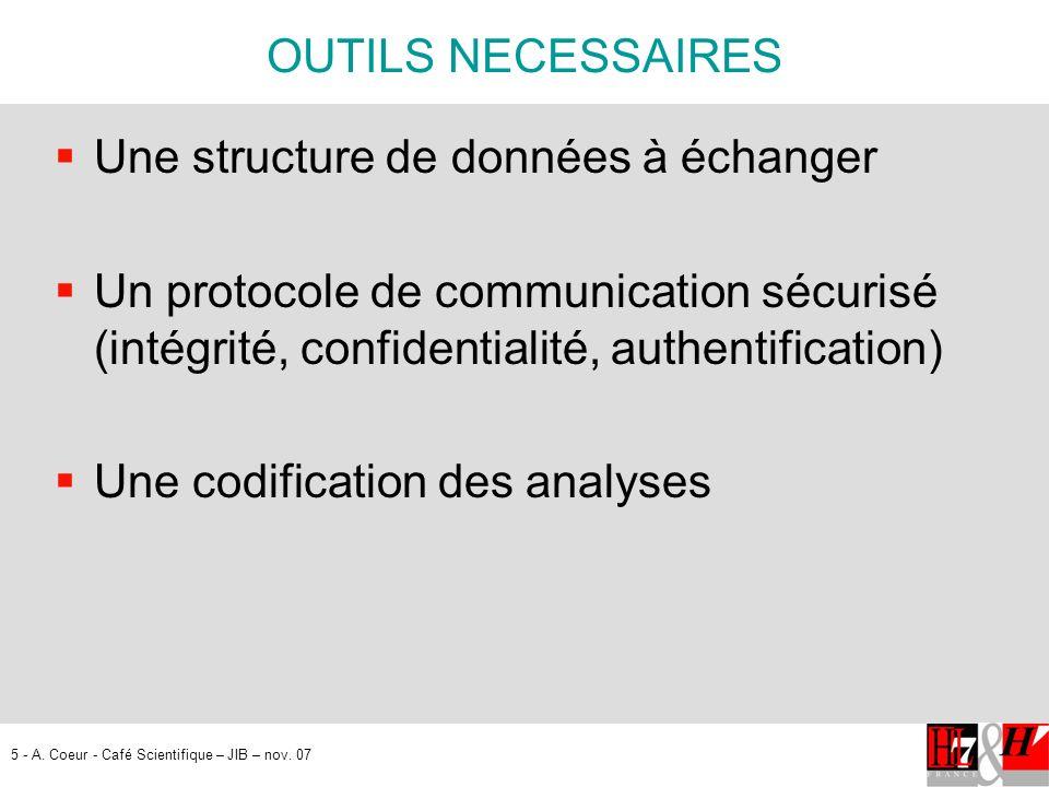 OUTILS NECESSAIRES Une structure de données à échanger. Un protocole de communication sécurisé (intégrité, confidentialité, authentification)
