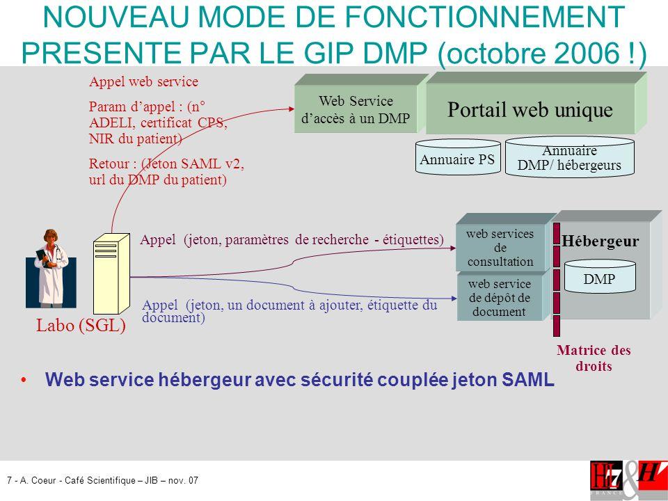 NOUVEAU MODE DE FONCTIONNEMENT PRESENTE PAR LE GIP DMP (octobre 2006 !)