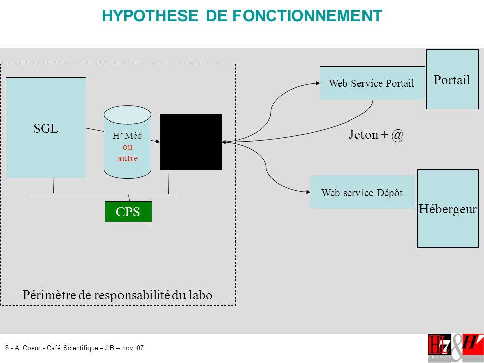 HYPOTHESE DE FONCTIONNEMENT