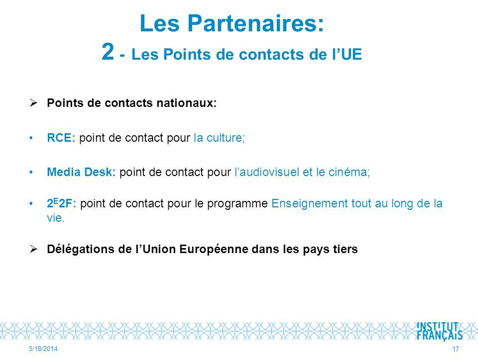 Les Partenaires: 2 - Les Points de contacts de l'UE