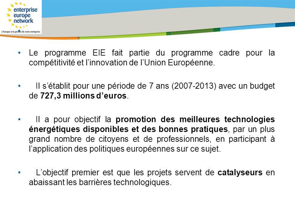 Le programme EIE fait partie du programme cadre pour la compétitivité et l'innovation de l'Union Européenne.
