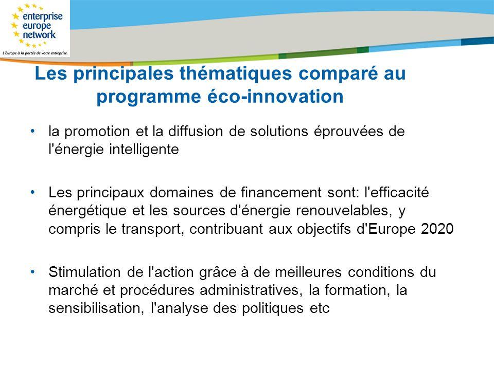 Les principales thématiques comparé au programme éco-innovation