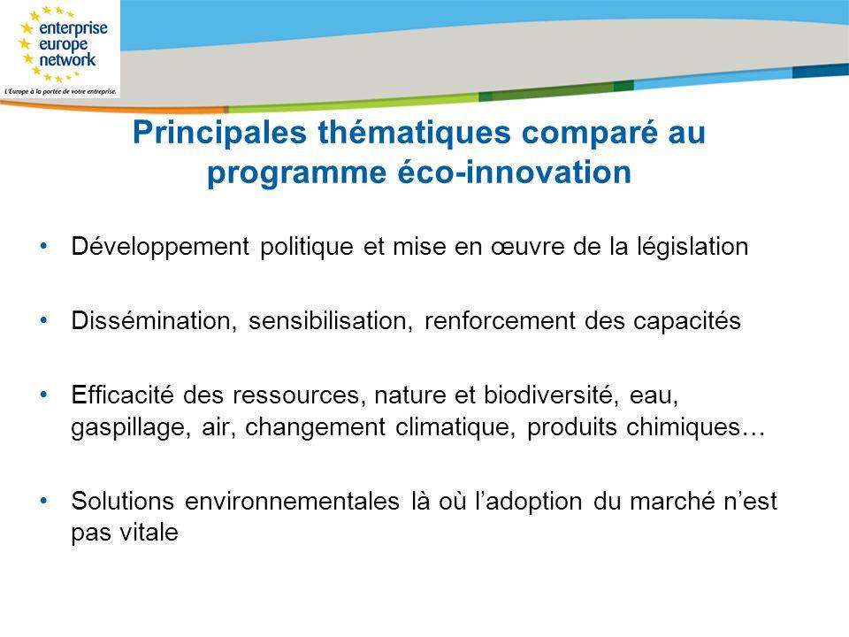 Principales thématiques comparé au programme éco-innovation