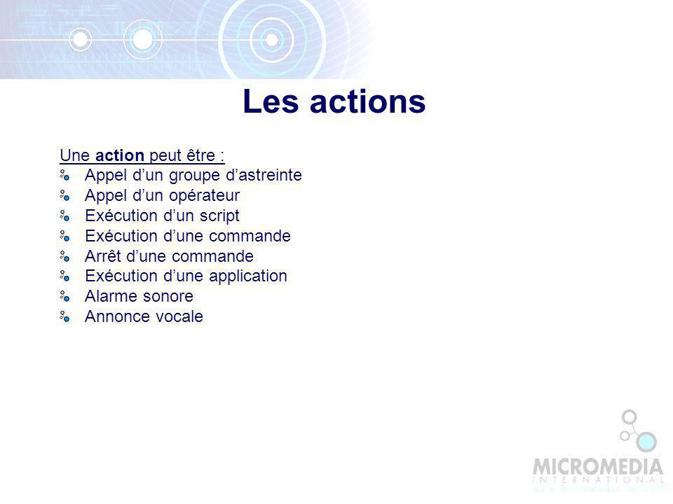 Les actions Une action peut être : Appel d'un groupe d'astreinte