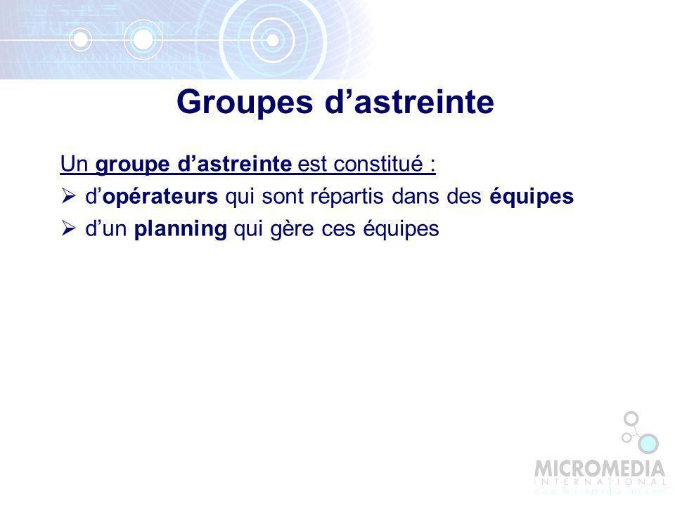 Groupes d'astreinte Un groupe d'astreinte est constitué :