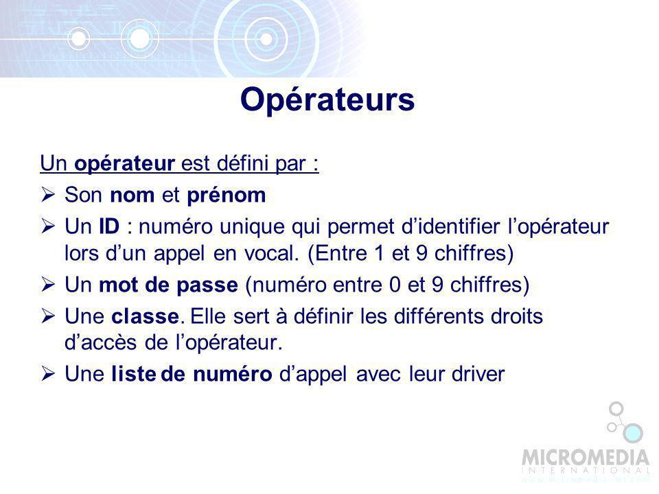 Opérateurs Un opérateur est défini par : Son nom et prénom
