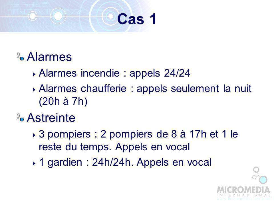 Cas 1 Alarmes Astreinte Alarmes incendie : appels 24/24