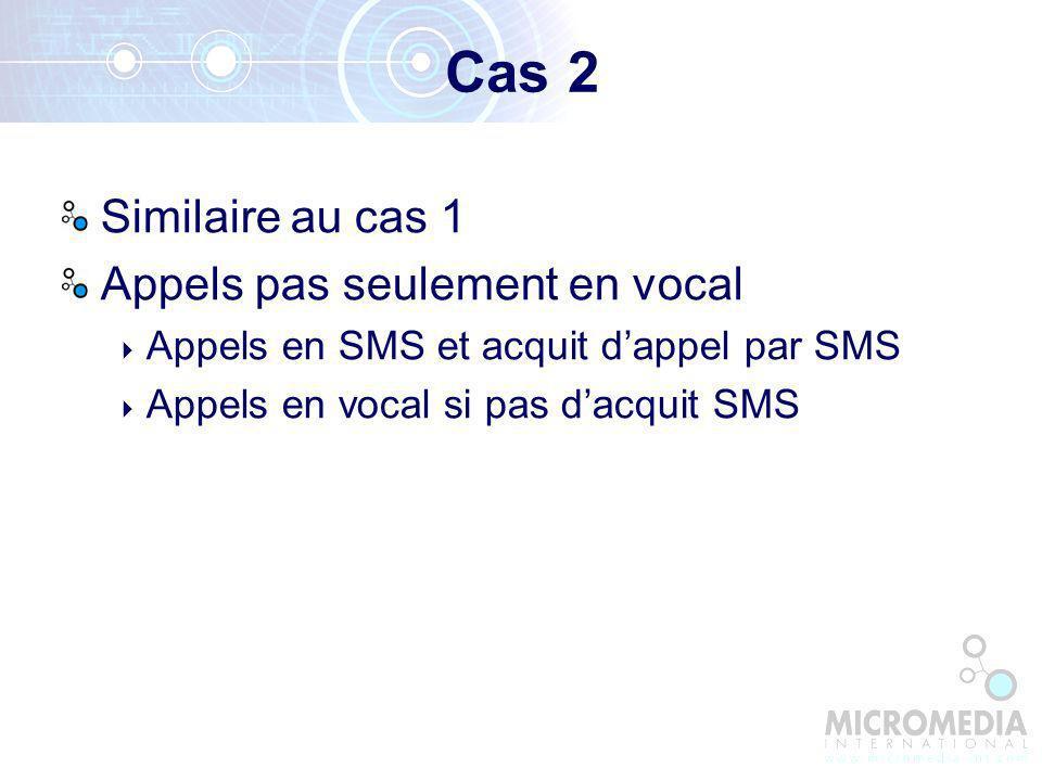 Cas 2 Similaire au cas 1 Appels pas seulement en vocal