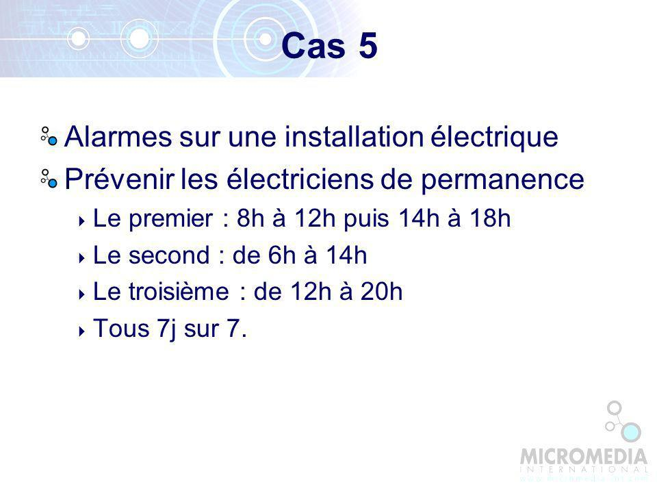 Cas 5 Alarmes sur une installation électrique