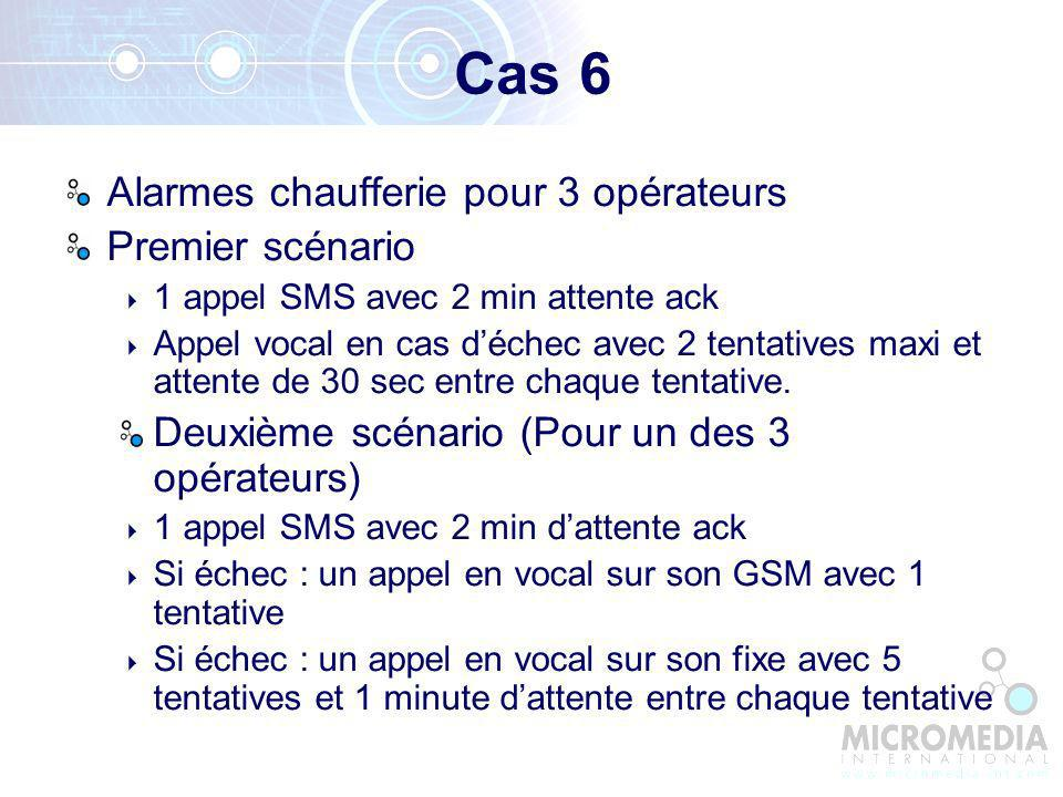 Cas 6 Alarmes chaufferie pour 3 opérateurs Premier scénario