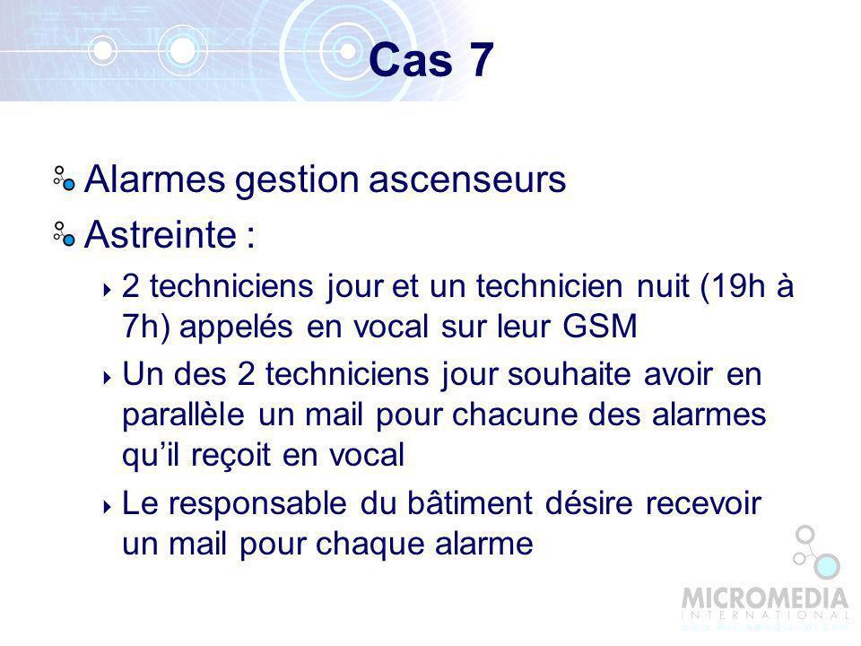 Cas 7 Alarmes gestion ascenseurs Astreinte :