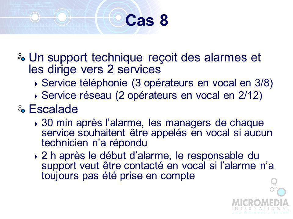 Cas 8 Un support technique reçoit des alarmes et les dirige vers 2 services. Service téléphonie (3 opérateurs en vocal en 3/8)
