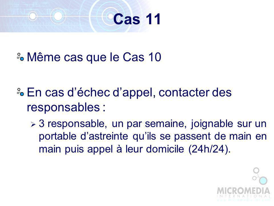 Cas 11 Même cas que le Cas 10. En cas d'échec d'appel, contacter des responsables :