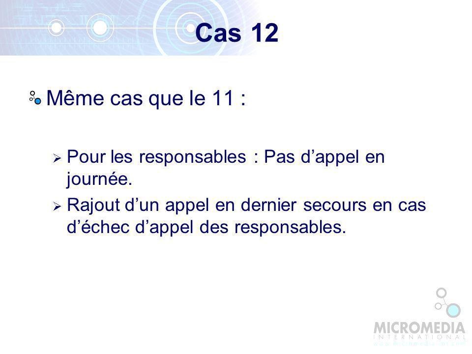 Cas 12 Même cas que le 11 : Pour les responsables : Pas d'appel en journée.