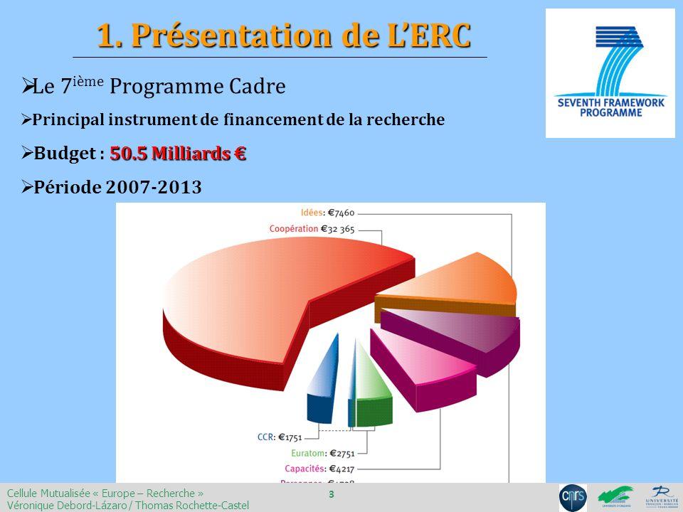 1. Présentation de L'ERC Le 7ième Programme Cadre