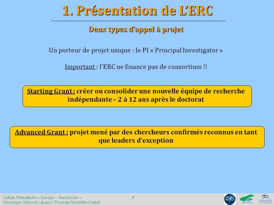 1. Présentation de L'ERC Deux types d'appel à projet