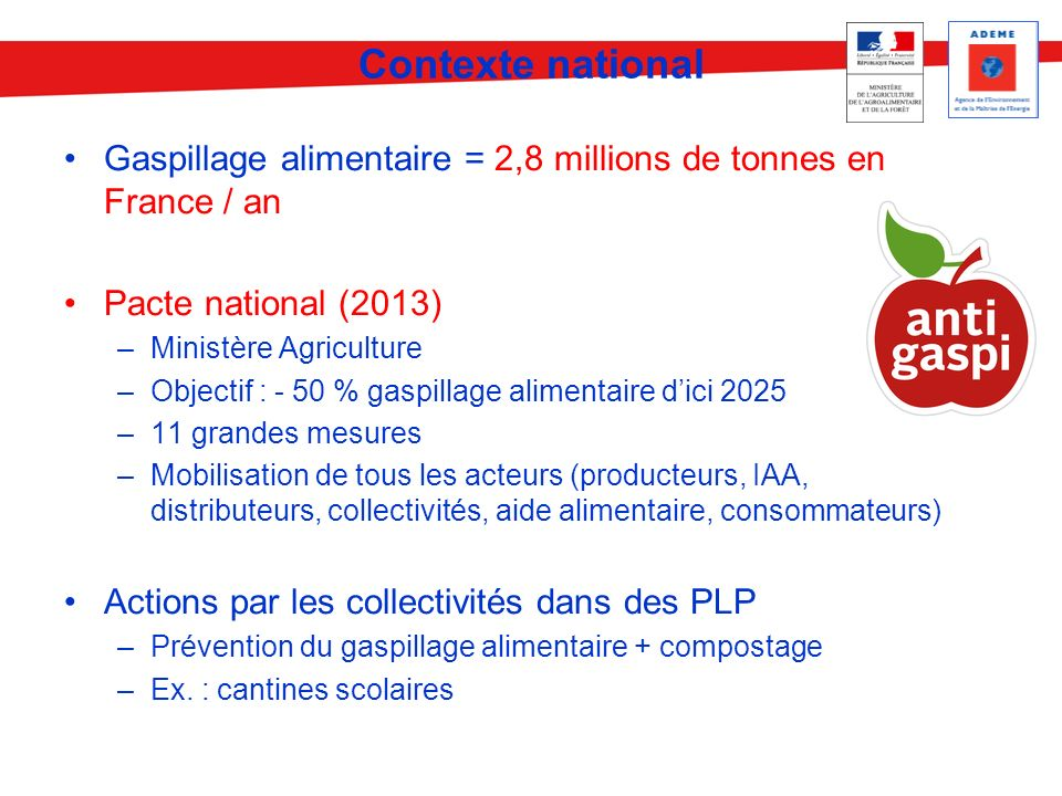 Contexte national Gaspillage alimentaire = 2,8 millions de tonnes en France / an. Pacte national (2013)